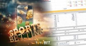 Betting Types of Online Football (Soccer) in Myanmar 2020